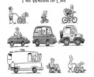 "The ""Wheels"" of Life"