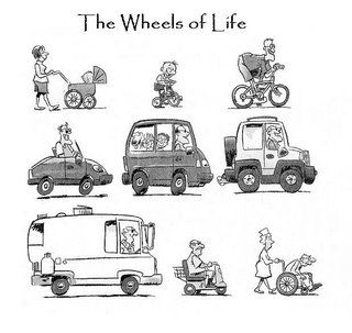 """The """"Wheels"""" of Life"""